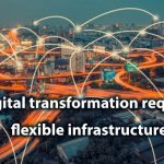 Digital transformation requires flexible infrastructure