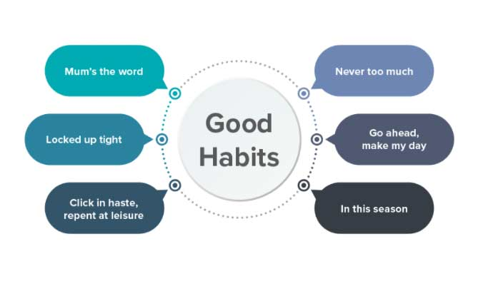 good online security habits The ten commandments of good safety habits in most everything we do, we find a trick to make the process easier and faster after we develop these tricks.